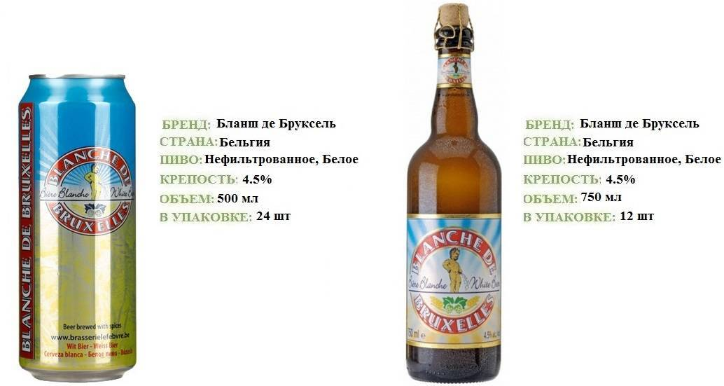 15 самых дорогих марок пива в мире
