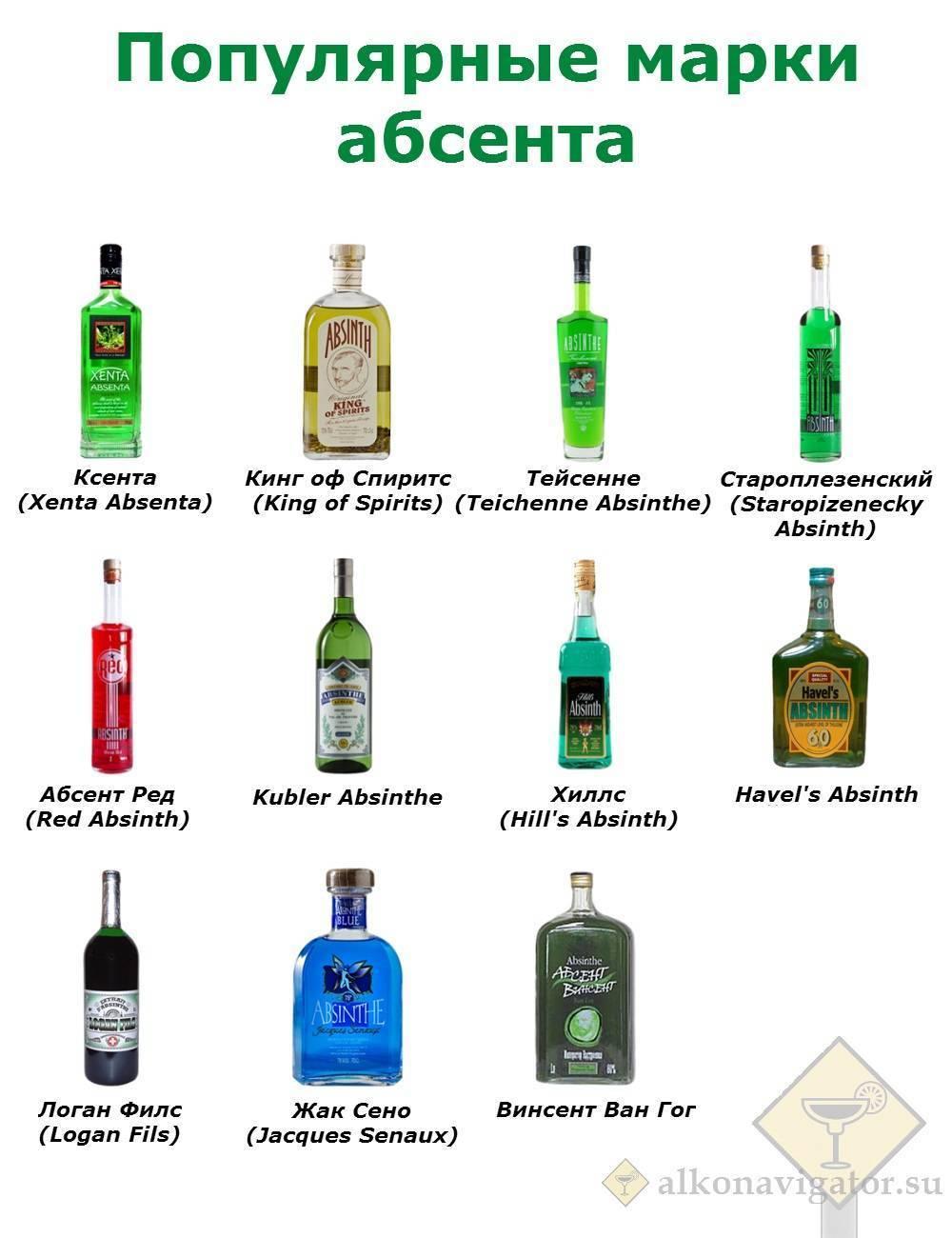 Горячительный турецкий напиток: ракы. приготовление в домашних условиях