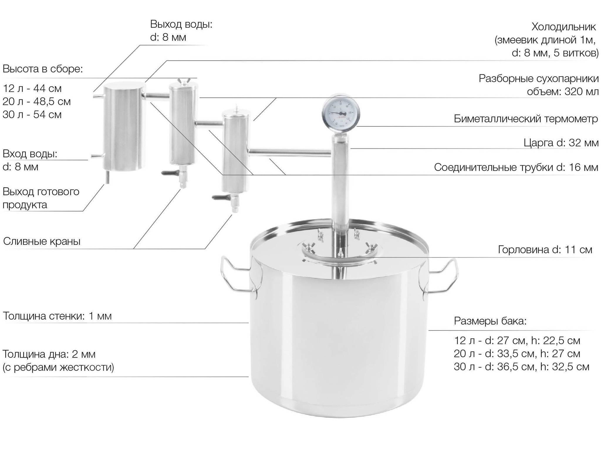 Самогонный аппарат «финляндия» – эталон устройств для приготовления домашнего алкоголя