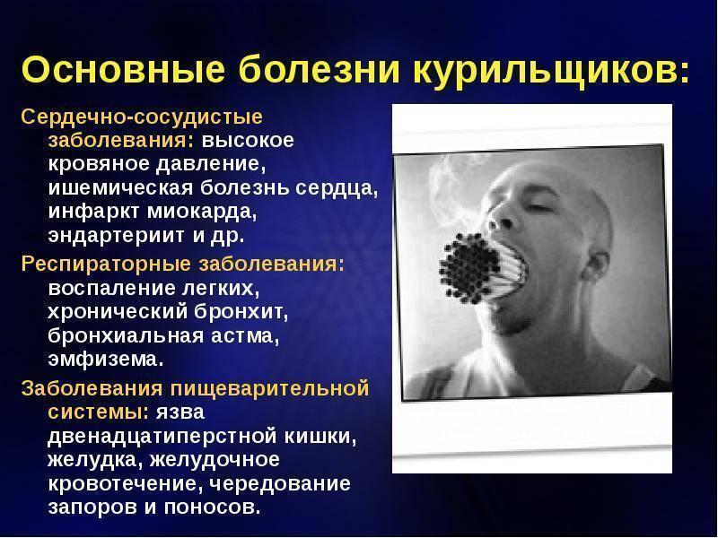 Можноли курить при гастрите иязве желудка