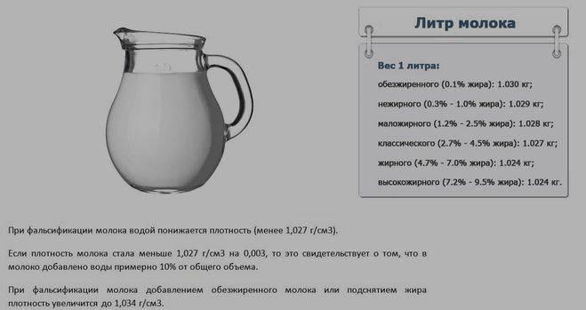 Что такое штоф - мера объема или бутыль
