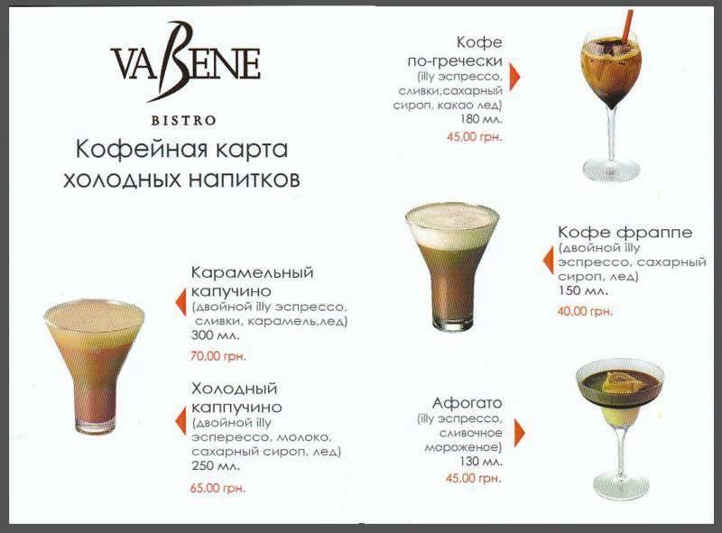 Кофейные коктейли - уникальные рецепты • retsept-prigotovleniya.ru
