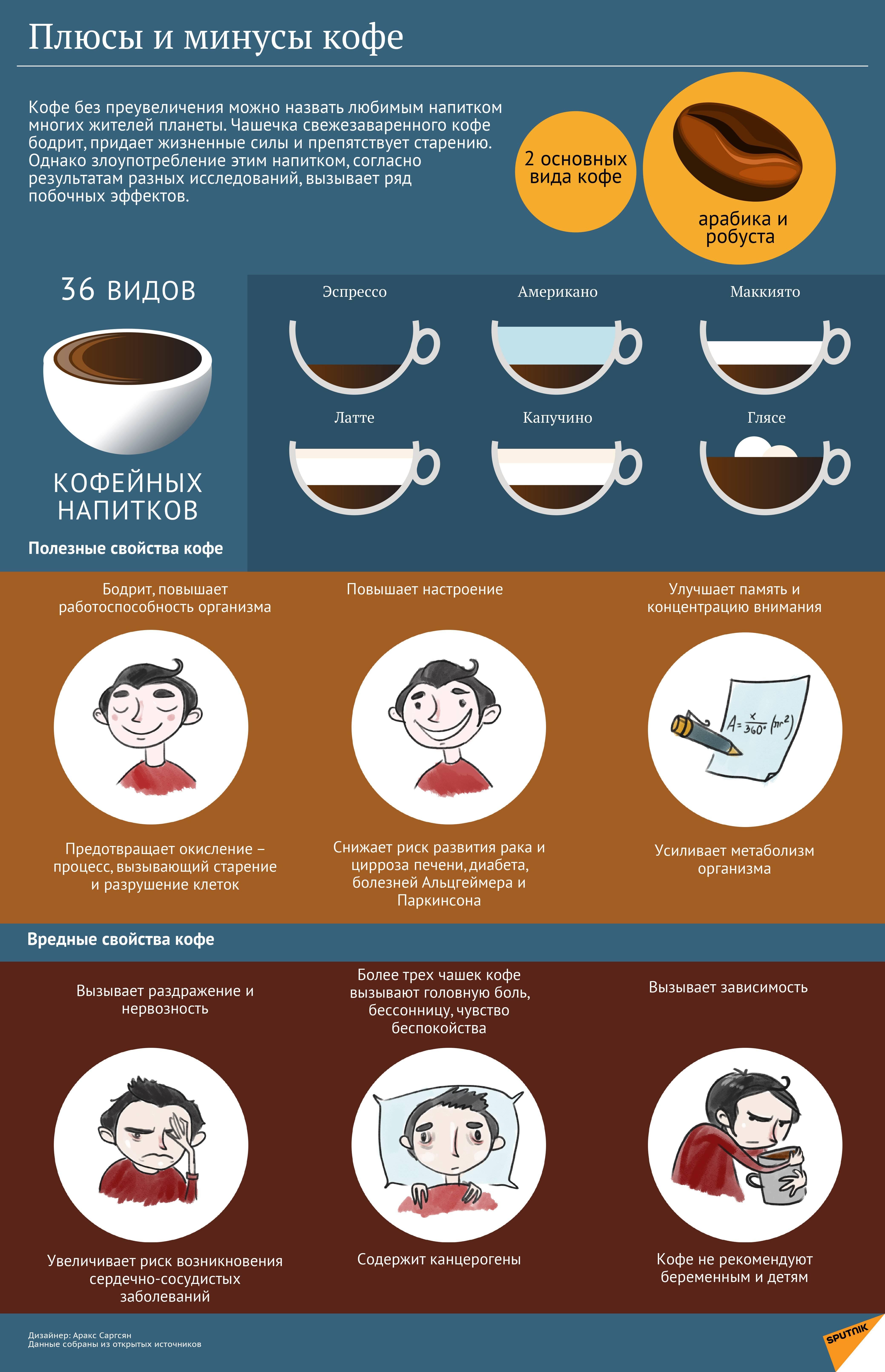 Полезно или вредно пить кофе с коньяком