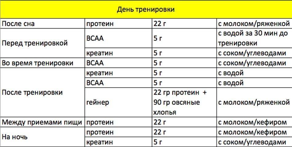 Безалкогольное пиво после тренировки: польза или вред - bikeandme.com.ua