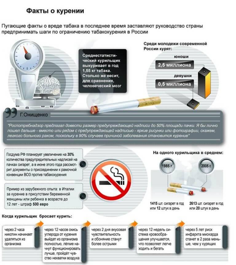 Бросил курить последствия бессонница