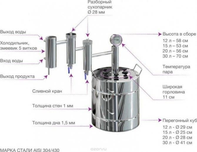 Особенности конструкции самогонного аппарата колонного типа