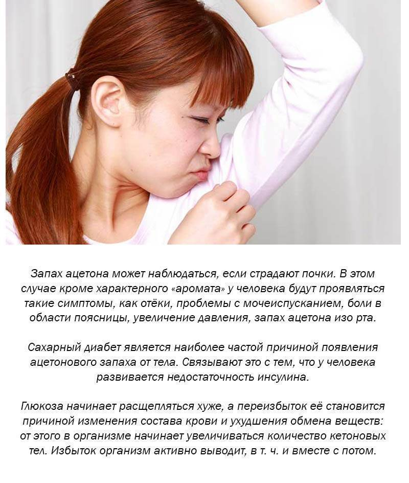Запах ацетона изо рта. 7 признаков и симптомов запаха ацетона изо рта.