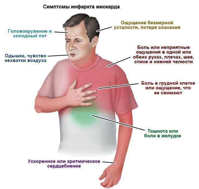 Может ли болеть сердце от электронной сигареты