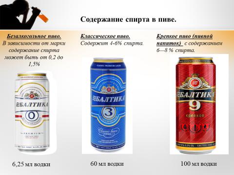 Сколько градусов в пиве и от чего это зависит?
