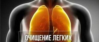 Болит сердце от курения электронной сигареты, после отказа: лечение - доктор-проктолог