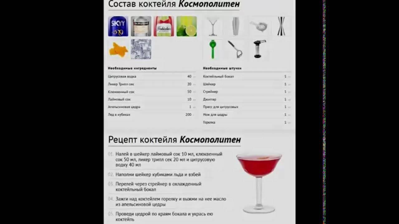 Коктейль космополитен рецепт пошаговый рецепт быстро и просто