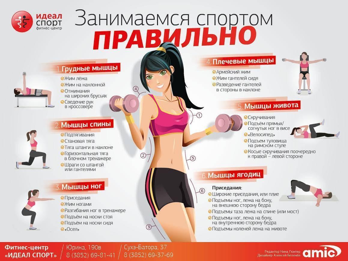 Мегаэффективный комплекс упражнений для похудения в области живота и боков. убрать бока в домашних условиях.   rulebody.ru — правила тела