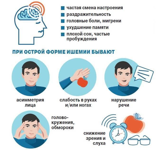 Причины и лечение головной боли после кальяна: меры предосторожности и рекомендации