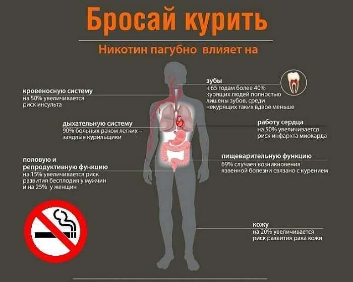 Как связан рак предстательной железы с потреблением алкоголя?
