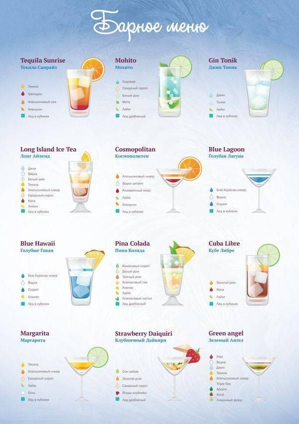 Легкие алкогольные коктейли: рецепты приготовления