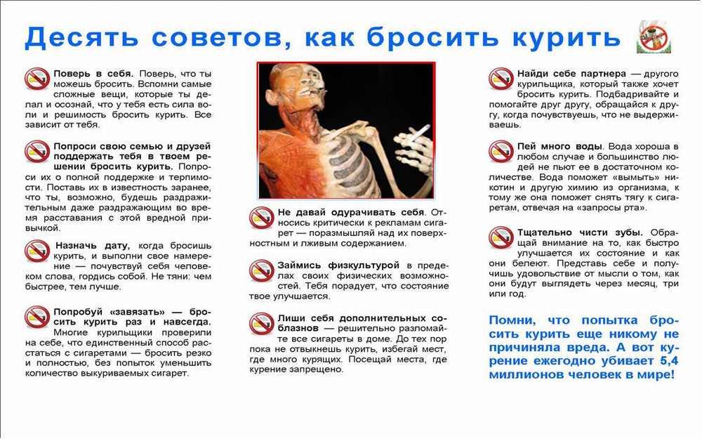Запор и курение: влияние никотина на работу жкт | fok-zdorovie.ru