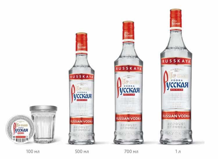 Водка: ее производство и химический состав, история создания, алкоголь в россии и в мире