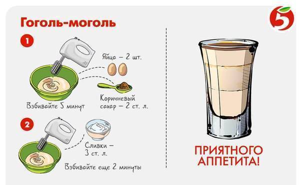 Рецепт: гоголь-моголь - предмет - world of warcraft