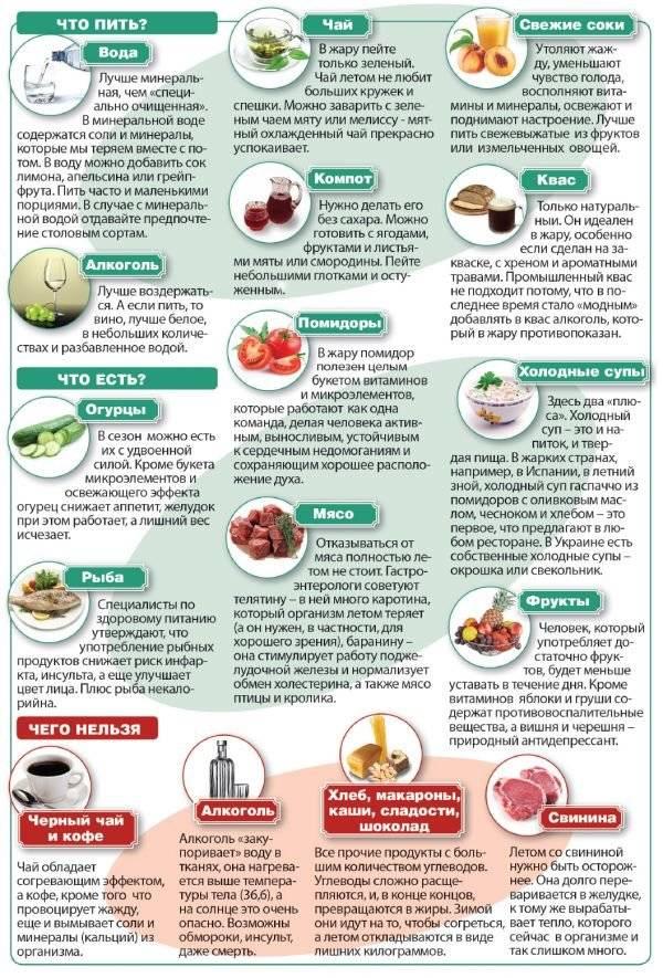 Какие фрукты не рекомендуется сочетать с алкоголем. самые опасные сочетания лекарств и продуктов