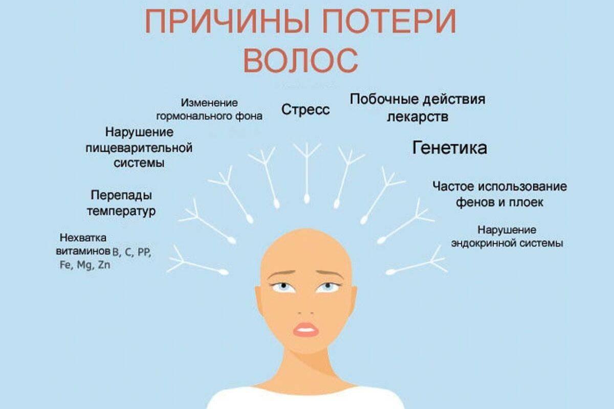 Влияние курения на состояние волос: выпадение и густота шевелюры | medeponim.ru