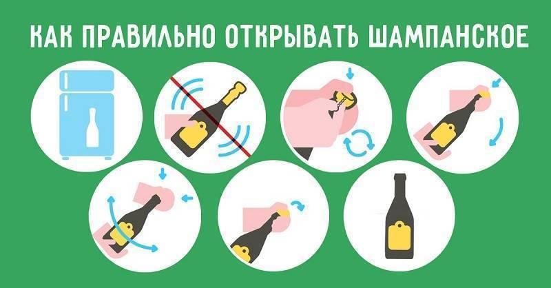 Как открыть шампанское правильно? два эффектных способа