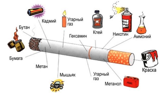 «курение — страсть, заглушить которую может только страх». слоним, альбац и другие о своей борьбе с никотиновой зависимостью - лента новостей омска