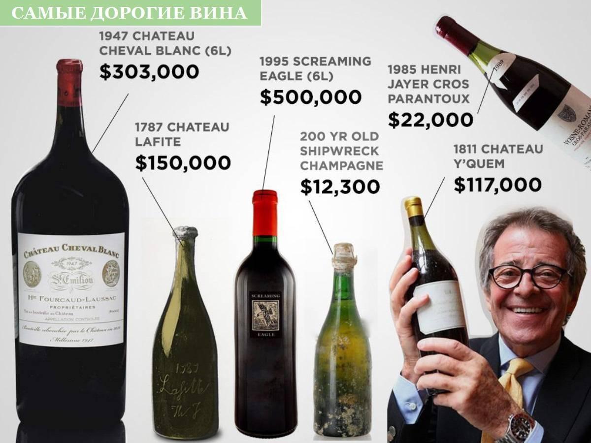 Топ 10 самое дорогое вино в мире
