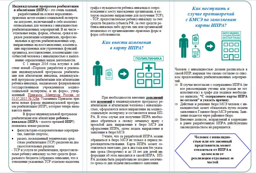 Реализация индивидуальной программы реабилитации или абилитации инвалидом (ипра)