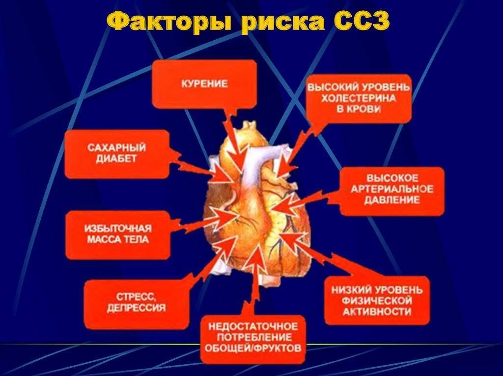 Восстановление сосудов после отказа от курения — заболевания сердца