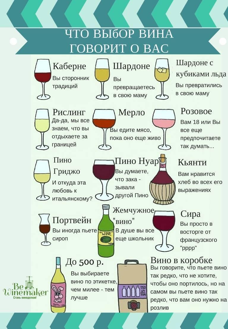 Важная характеристика - выдержка вина