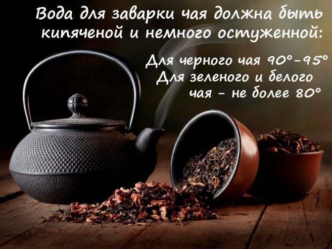 Как избавиться от похмелья в домашних условиях: быстро и эффективно - народные средства - lechilka.com