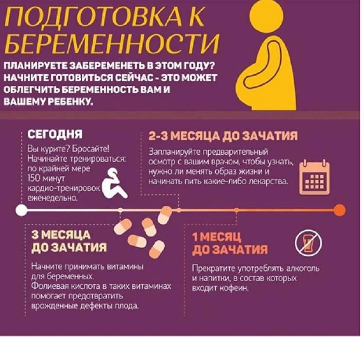 Как влияет алкоголь на зачатие? что такое пьяное зачатие
