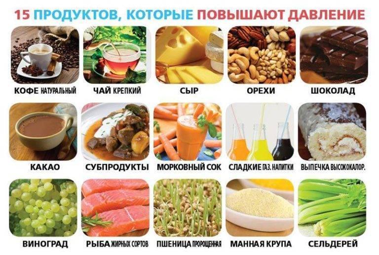 Что кушать во время диеты при гипертонии 1, 2 и 3 степени для снижения артериального давления у мужчин и женщин