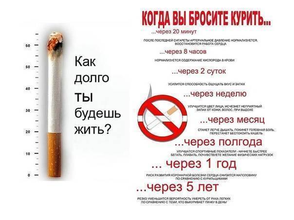 Можно ли резко бросать курить, последствия для здоровья человека
