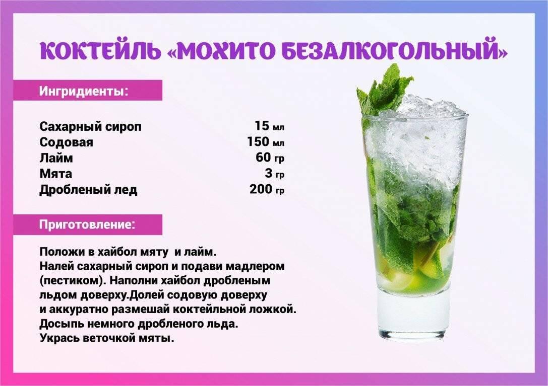 Домашний мохито на поварёнок.ру