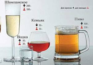 Можно ли пить при гипертонии алкоголь: влияние на организм и последствия злоупотребления