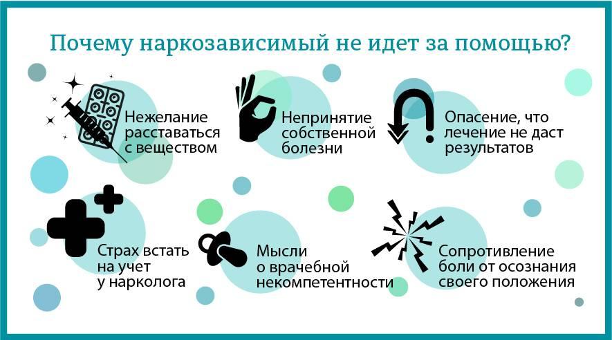Кодирование от наркомании в москве: цены, методы анонимно