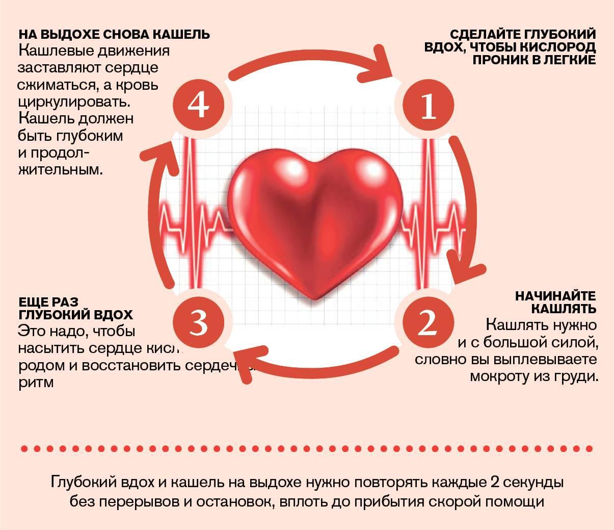 Что делать, если с похмелья очень сильно бьется сердце