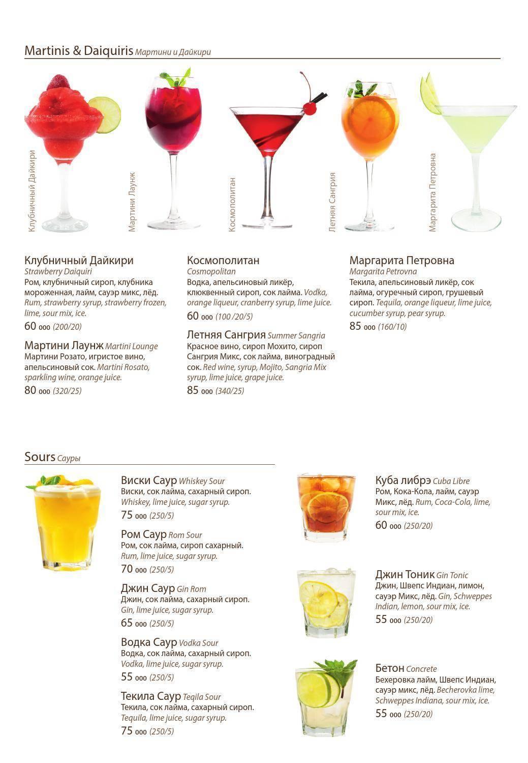 Мартини: как правильно пить и чем закусывать изысканный вермут