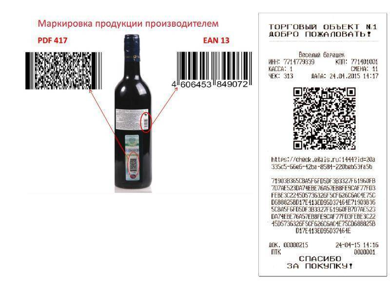 """Информация федеральной службы по регулированию алкогольного рынка от 25 июня 2020г. """"вниманию участников алкогольного рынка"""""""