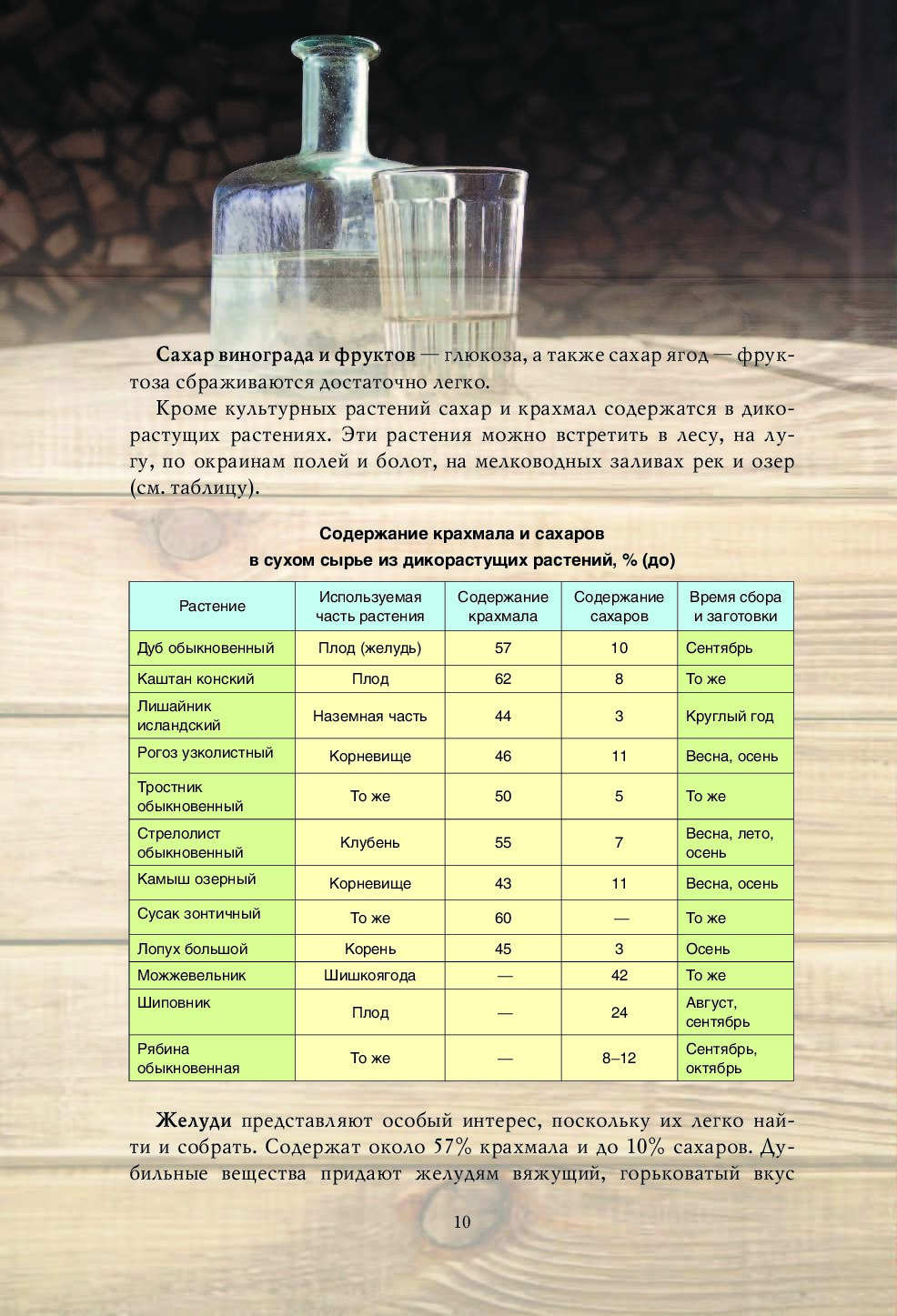 Рецепты приготовления рома в домашних условиях. что такое ром, из чего его делают и как приготовить напиток в домашних условиях