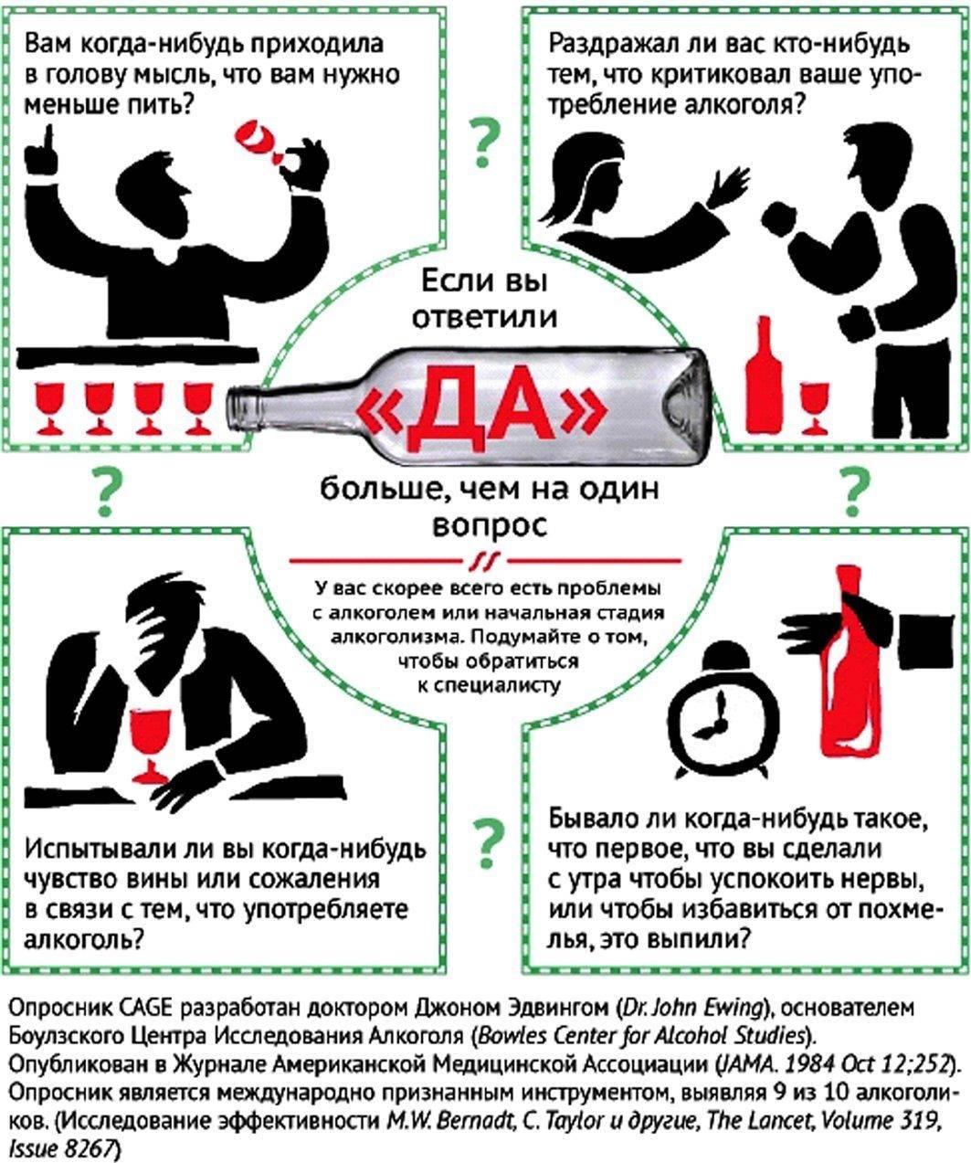 Сколько нельзя пить перед кодированием