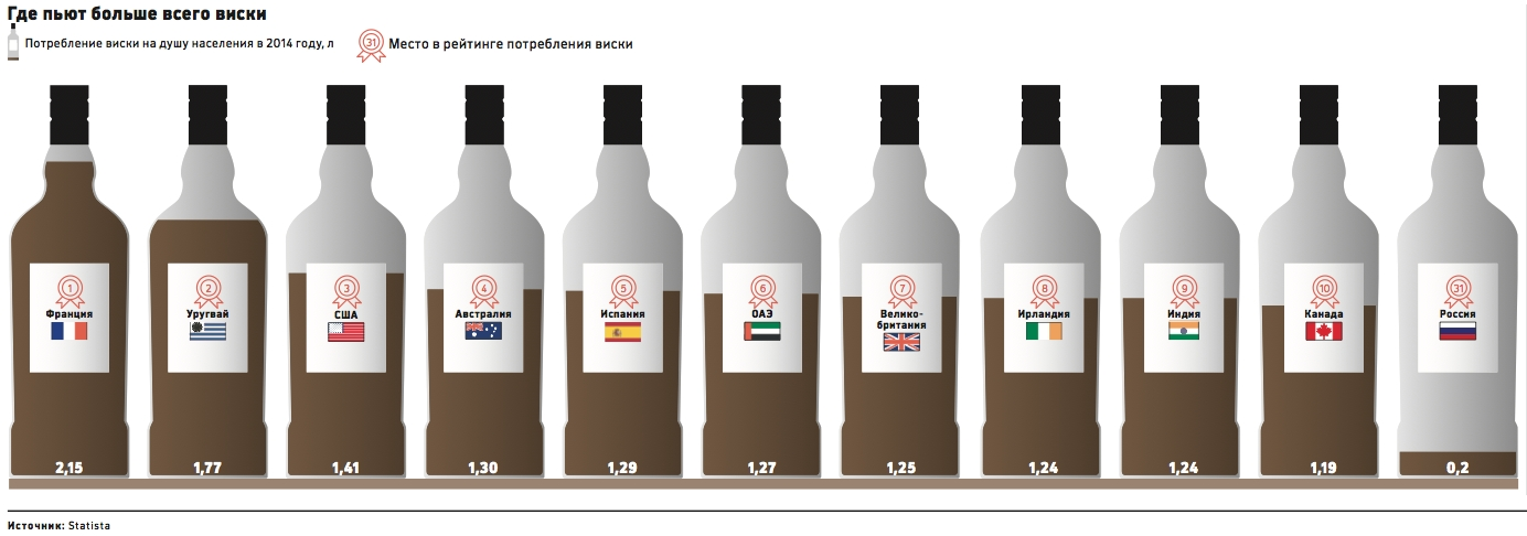 Ирландский самогон почин: почему был запрещен, особенности напитка