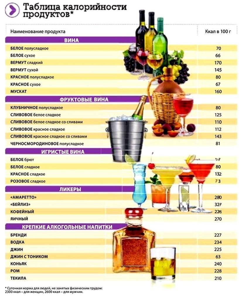 """Ликер """"бехеровка"""": с чем пить и чем закусывать? правила употребления спиртных напитков"""