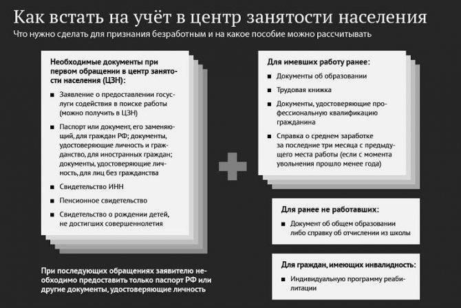 Со скольки лет можно заключать трудовой договор? ст. 63 тк рф. возраст, с которого допускается заключение трудового договора