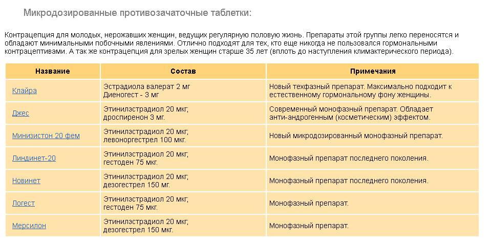 Босс роял виагра: инструкция и подробное описание препарата