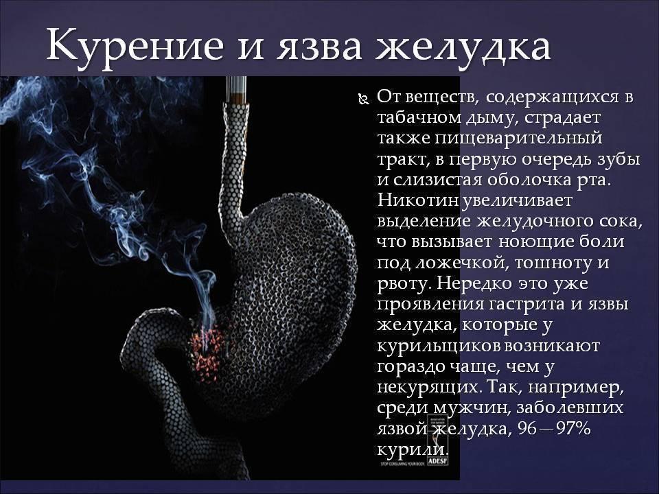 Бросил курить начались проблемы с сердцем