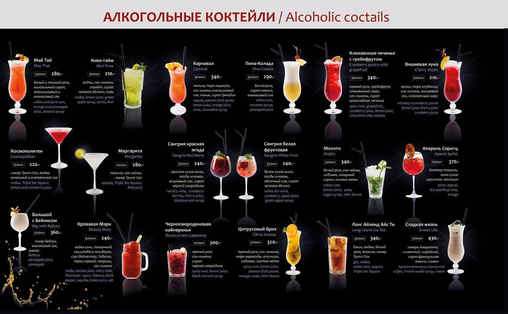 Легкий алкоголь - рецепты