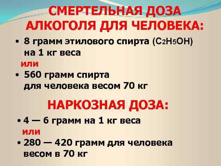 Смертельная доза алкоголя: сколько нужно выпить водки, пива, коньяка, чтобы умереть, показатели в промилле, литрах