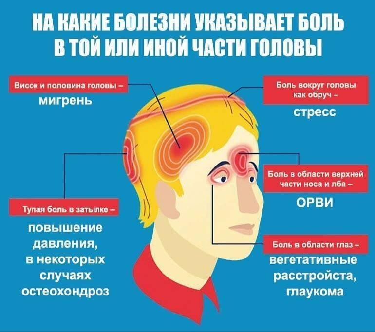 Что делать, если от кальяна болит голова и тошнит?
